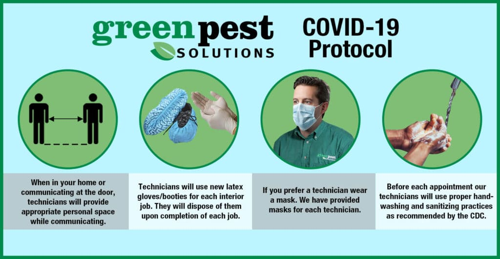 Green Pest Solutions Covid-19 Protocol